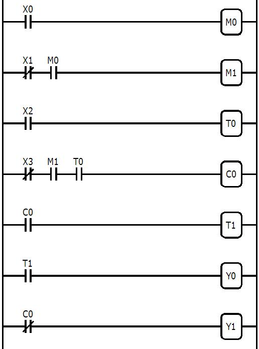 Plc history the origins and coming of age for plcs plc ladder programrelay schematic plc history plc ladder logic program example ccuart Choice Image