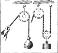 Simple machines the wedge, increase work by using pulleys.