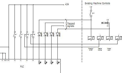 PLC wiring showing tapped signals